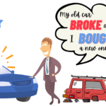Past Simple Tense and Action Verbs English Lesson
